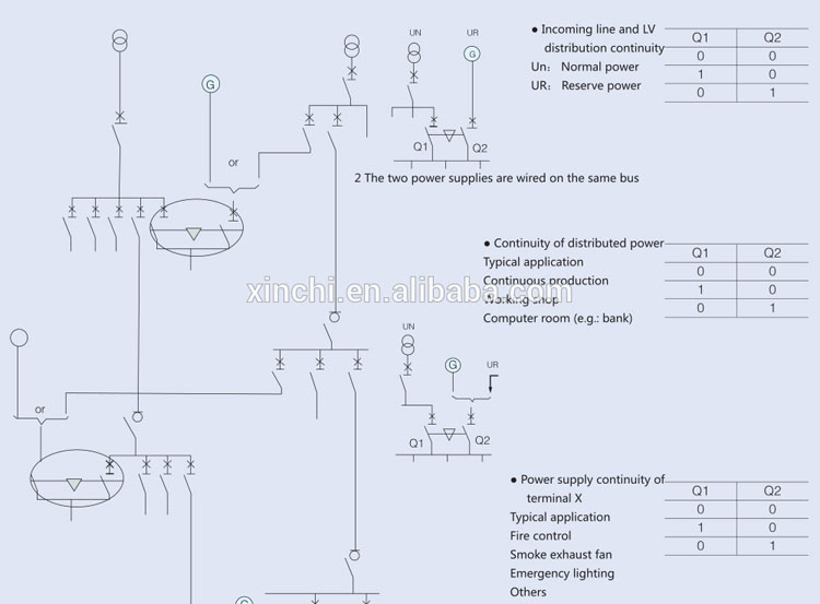 Sq3nwatsn automatic static transfer switch china suntree electric function and distribution of power transfer system swarovskicordoba Images