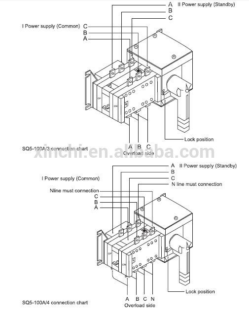 sq5 automatic change-over switch