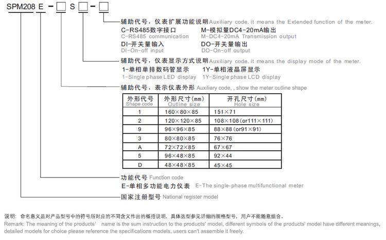 Single phase multifunctional power meter - China Suntree Electric