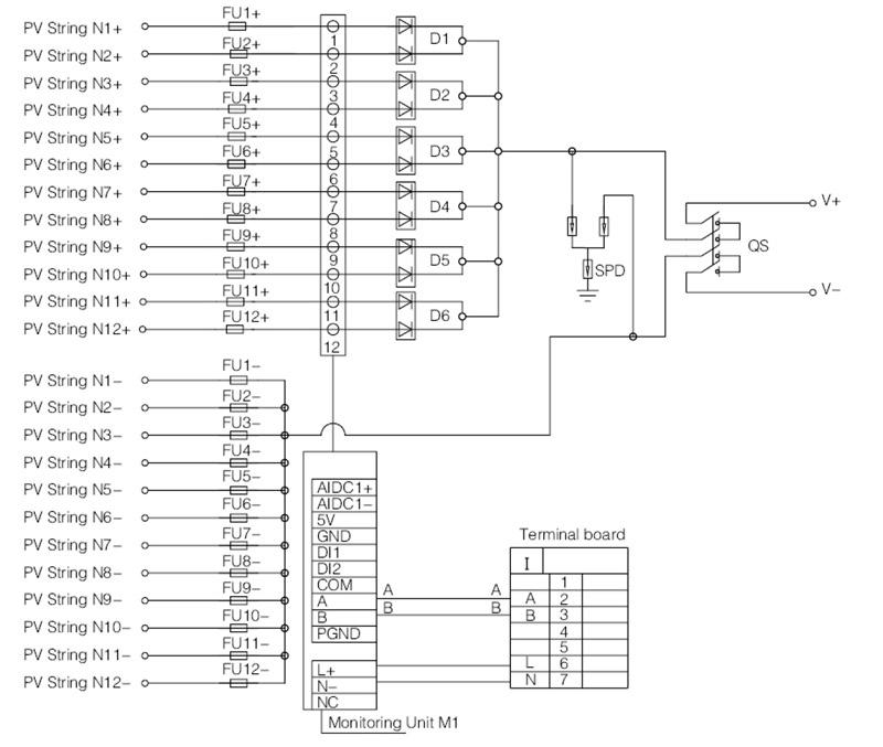 shlx-pv12  1 dc combiner box