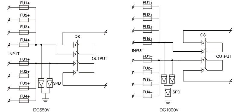 SHLX-PV4/1 DC combiner box