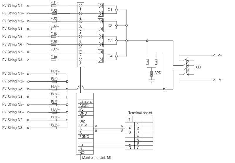 shlx-pv8  1 dc combiner box